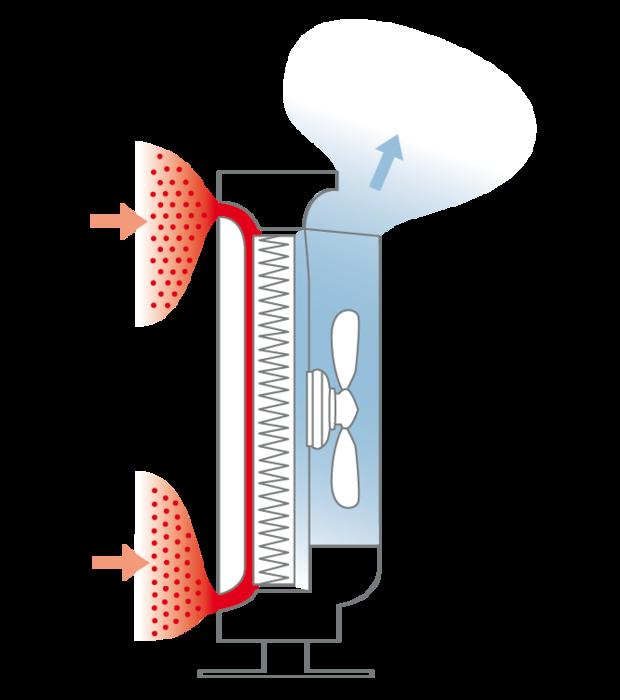 Boneco Air Purifier P500